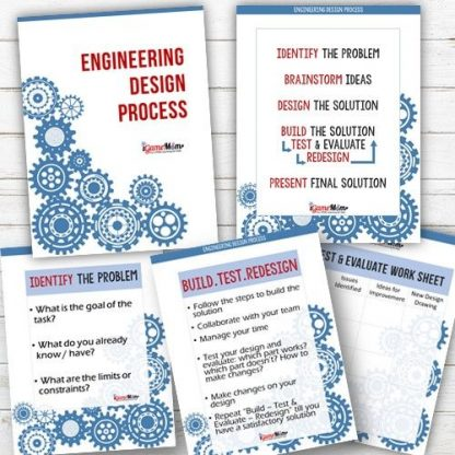 Engineering Design Process by iGameMom